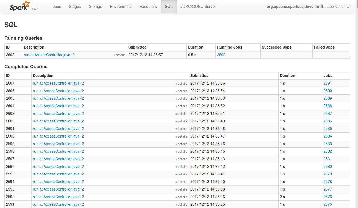 Speed up Hive data retrieval using Spark , StreamSets and